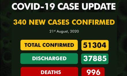 NCDC Records 340 New Cases of Coronavirus